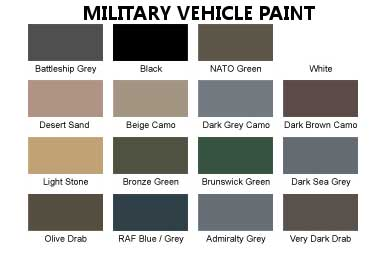 Nato Green Paint Suppliers
